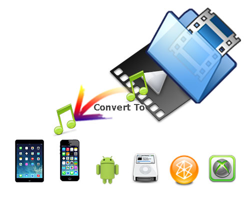 Any Video Converter Ultimate - Convert Any Video to