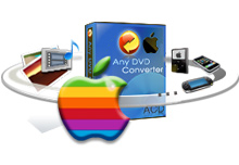 Any DVD Converter for Mac = DVD to MOV Converter + Convert DVD to iPad + Convert DVD to iPhone + Convert DVD to MOV + Convert DVD to WMV + Convert DVD to MP3