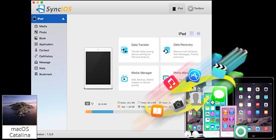 SynciOS iPad/iPhone/iPod Manager for Mac - Transfer iPad