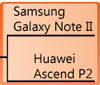 Samsung Galaxy Note II VS Huawei Ascend P2