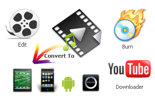 AVC全能视频转换器免费版 = MPEG Converter + AVI Converter + FLV Converter + YouTube Video Converter + MP4 Converter