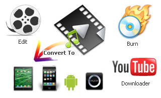 Version history of Any Video Converter Freeware, program update log