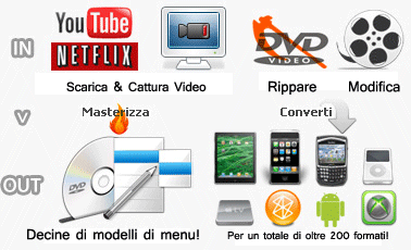 PROGRAMMA PER CONVERTIRE DA DIVX A DVD SCARICARE